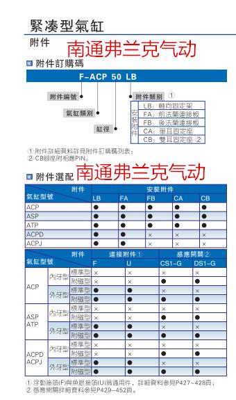 ACP 실린더 설치 첨부 F-ACP50FAF-ACP63FAF-ACP80FAF-ACP100FA