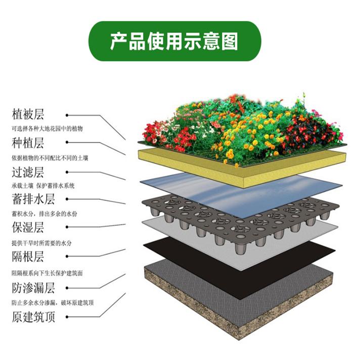 Grüne Dach trinkwasserspeicher der Platte auf dem Dach blumen gepflanzt, wärmedämmung root widerstand abfluss geotextilien hydrophoben.