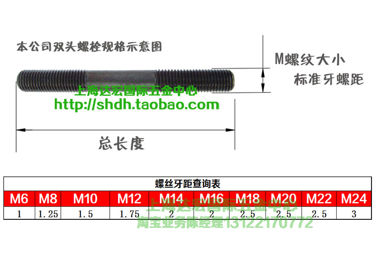 10.9 stage hardened double headed screw, stud bolt, screw rod, M10 press plate, screw M12 and M16 and M20