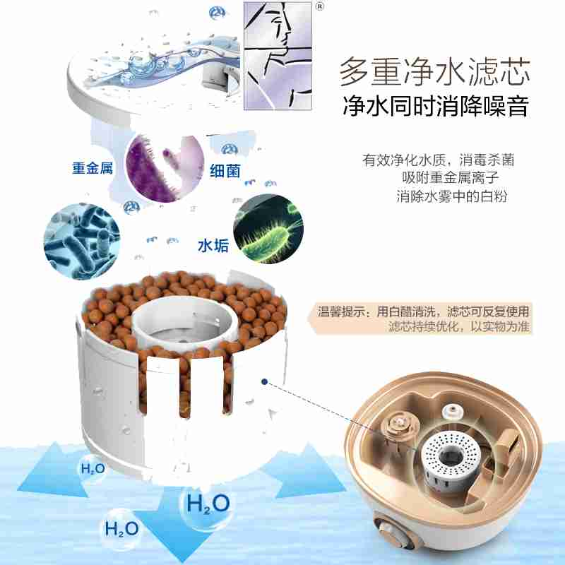 Mini air conditioner air humidification aromatherapy mute bedroom office large amount of the domestic heavy fog purifier