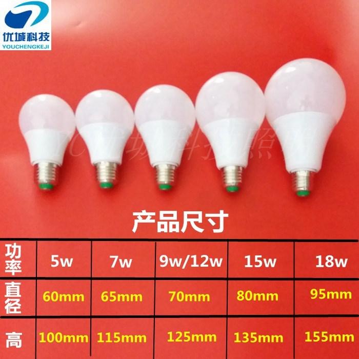 v ac e27 niskiego ciśnienia wody 12V24V36V pieprzyć żarówki led światła lampy do budowy chłodni.