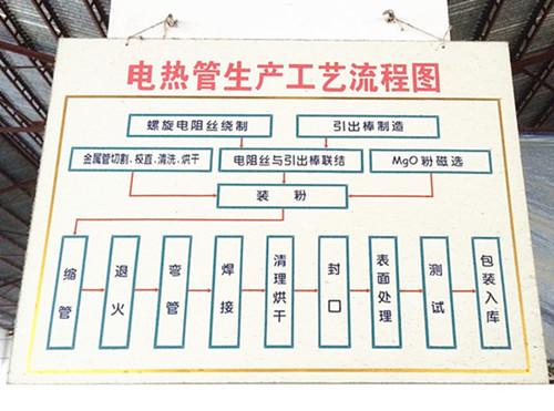 Nur neUe yuehai huili Herd - heizung - Mala, Elektro - heizung - 220V/380V