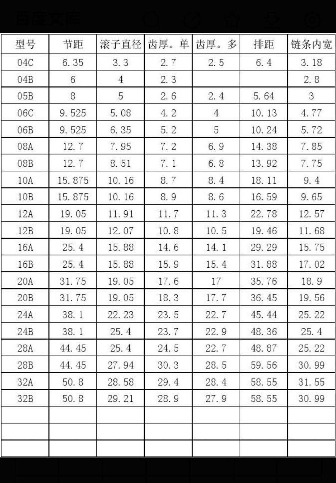 06C звездочку поле 9.525 барабана диаметром 5.08 4.2 есть 04B08A10A12A16A24A28A48 толщина зуба