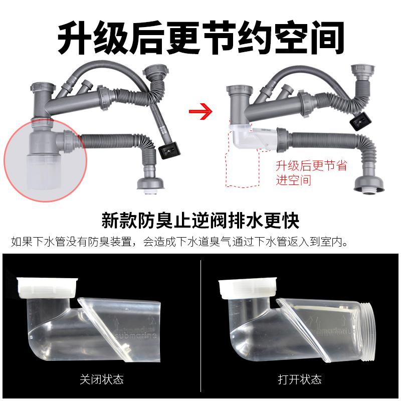 Submarino de verduras en la cocina de doble tubería de agua el tanque de la cuenca de drenaje de agua de basura.