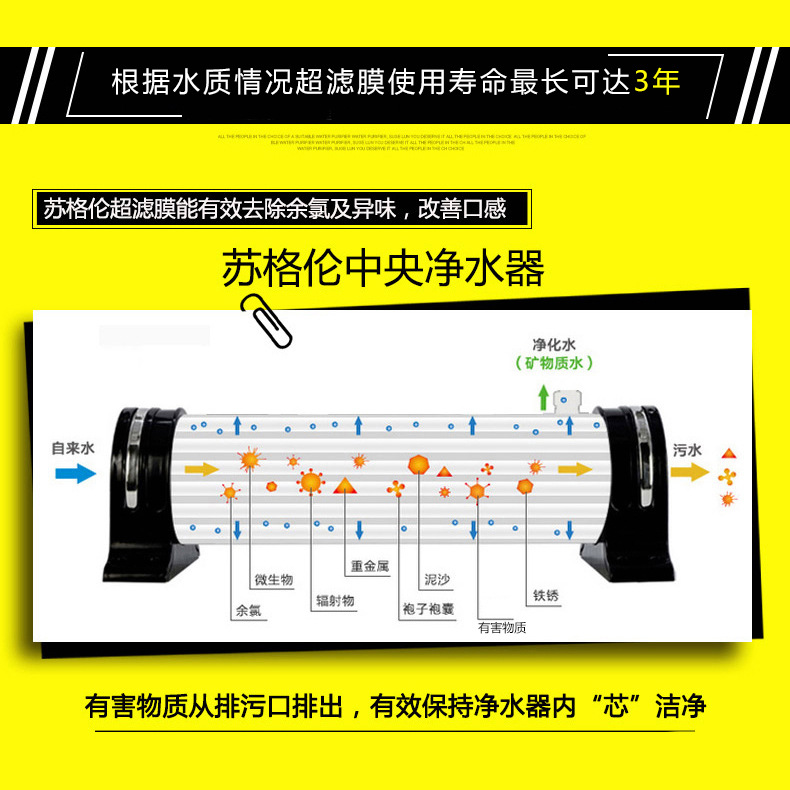 The central water purifier ultrafiltration sugE Lun stainless steel kitchen water purifier filter tap water straight drinking machine