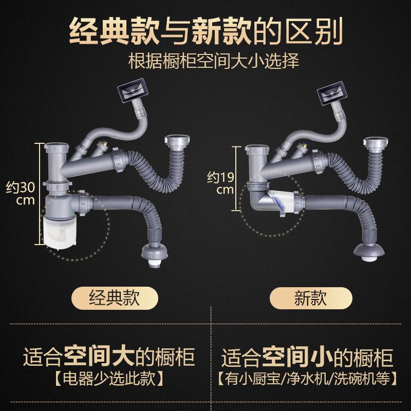 El submarino de tubos de desagüe de la cocina del fregadero doble ranura de drenaje en el tanque de agua de una pileta