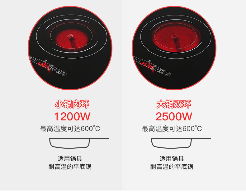 Hi Tech embedded electromagnetic furnace double head electric ceramic furnace, double furnace table inlaid into double focus intelligent home