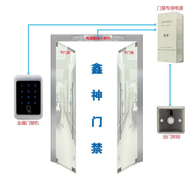 sistemul de control al accesului este o uşă de sticlă cu biroul de metal de acces parola atinge uşa interzisă complet aj electromagnetice