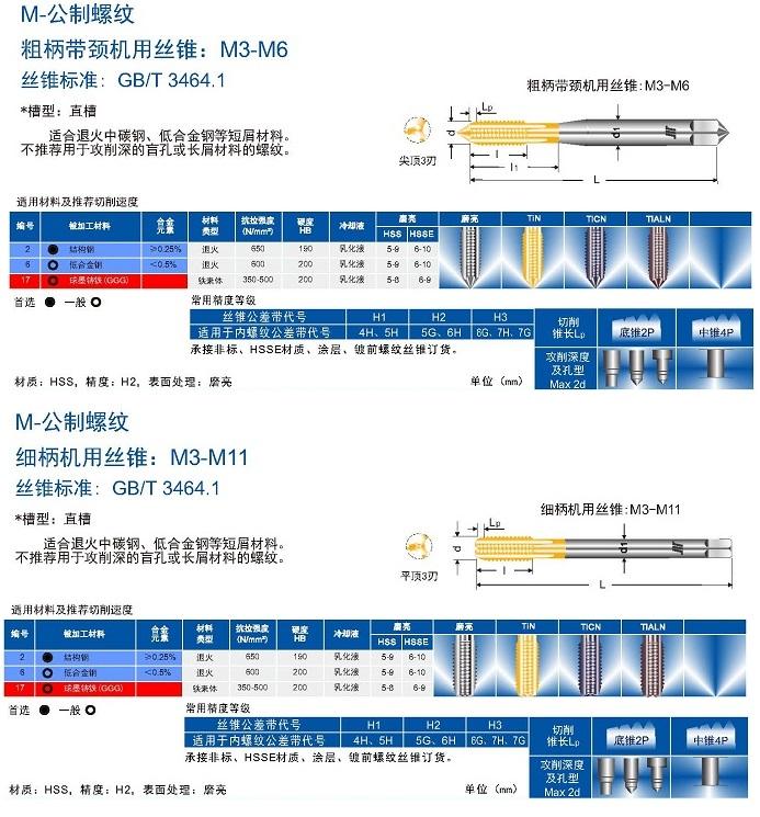 Die höhe der Sichuan karten Direkt - armaturen tap tap tap 1.0H2 -. *