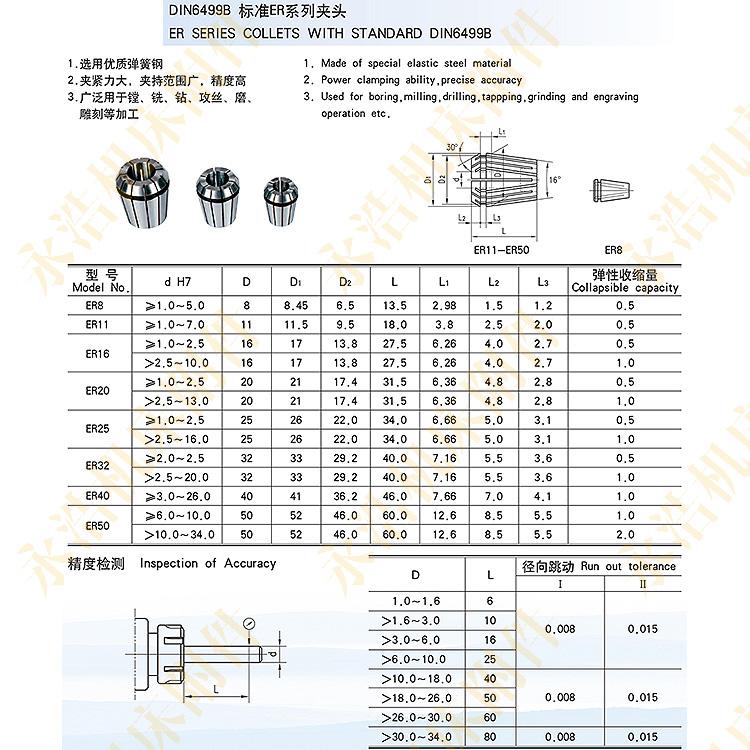 UP high precision ER25 ER25 ER25 spring collet chuck spring collet holder milling chuck card jacket