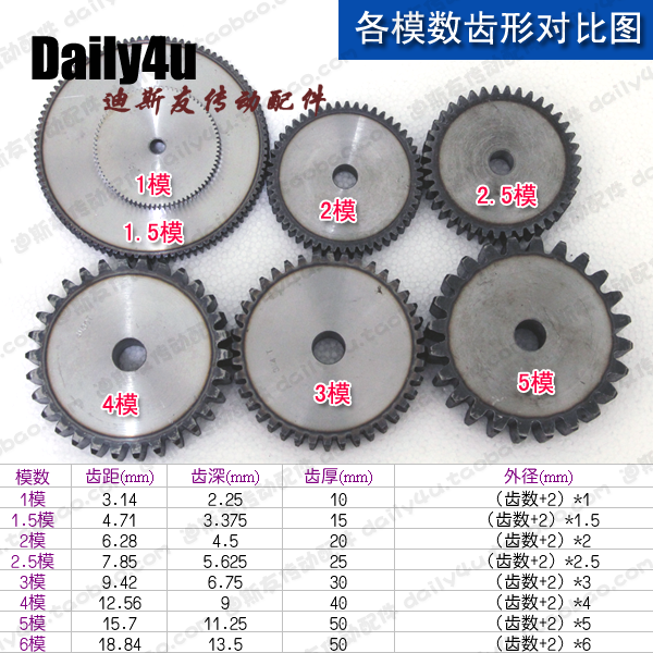 Gear transmission, 2 models, national standard gear, 30 teeth, 31 teeth, 32 teeth, 33 teeth, 34 teeth, small profits of manufacturers