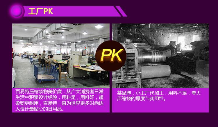 最高の13の画面の行の簡単な防爆型真空圧縮袋pkされる他のブランドの