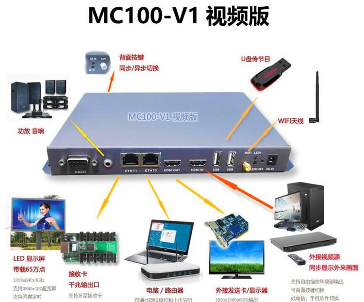 MC100-V1 密盒视频版 同步异步两用播放盒 全彩LED显示屏发送卡