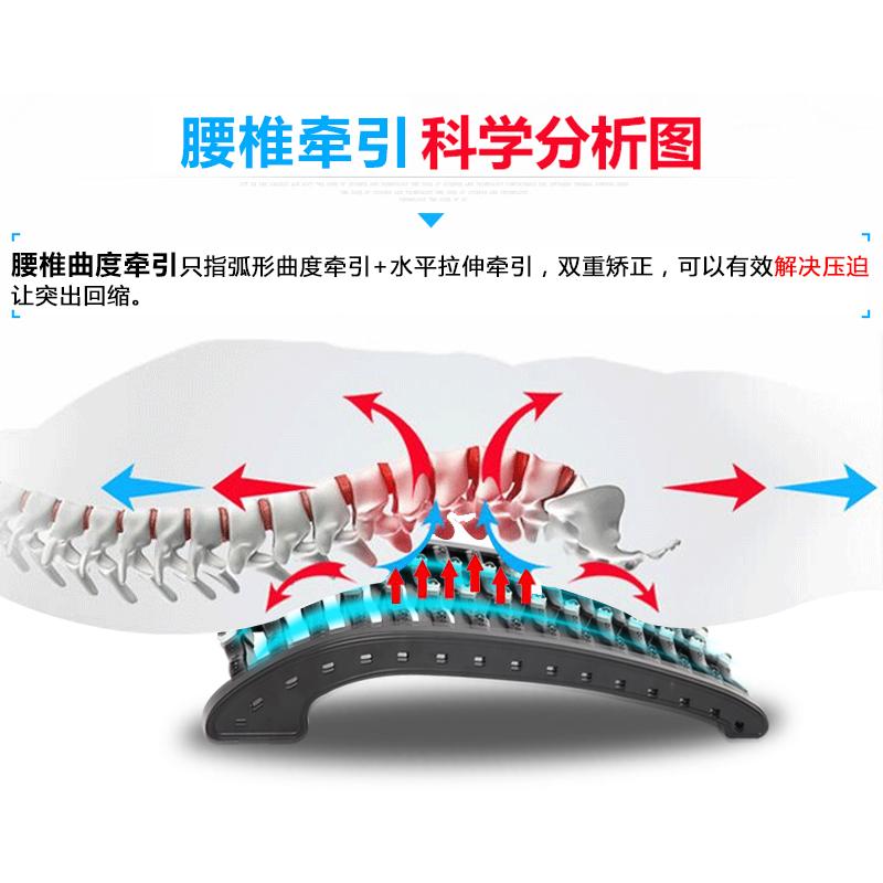 wypadnięcie dysku kręgosłupa lędźwiowego - urządzenie trakcyjne pasa kręgosłup wyraźne ramy dla gospodarstw domowych do masażu pleców.