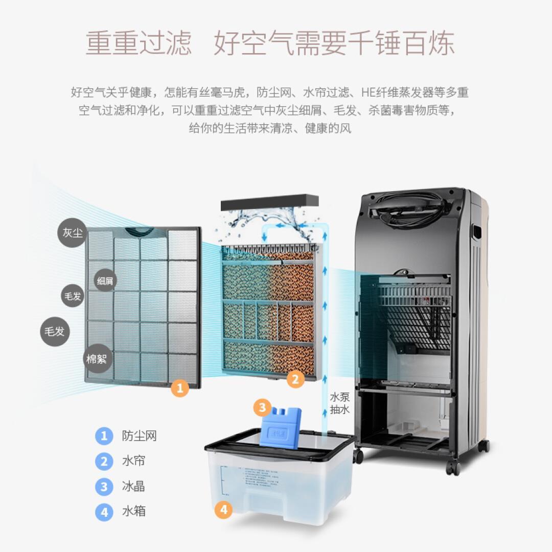 Η Έλεν θησαυρό (Helenbo) τηλεχειριστήριο κινητά κλιματιστικά θέρμανσης και ψύξης φαν ανεμιστήρα ανεμιστήρα ψύξης και οικιακή θέρμανση