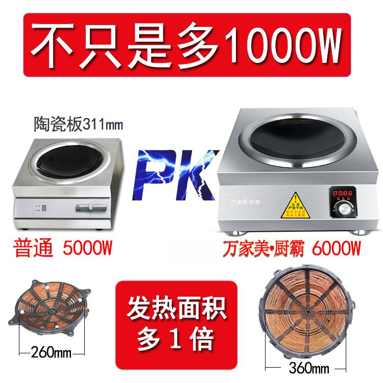 Con 10.000 nuevos de energía electromagnética de alto horno 6 nuevo nuevo nuevo nuevo caldero de agua hirviendo añadir el comedor.