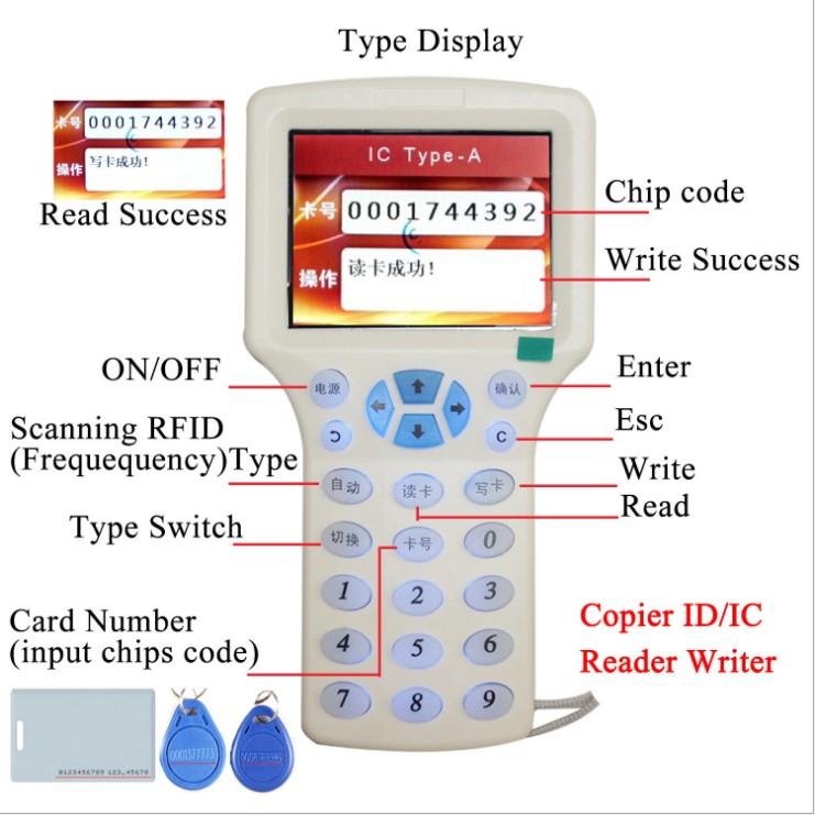 FIXPHONE English 9 Frequency RFID Copier ID IC Reader Writer