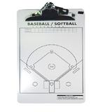 Чонг Шэн спортивные BRETT Бейсбол и софтбол наступление и оборона Тактика записи пластинки