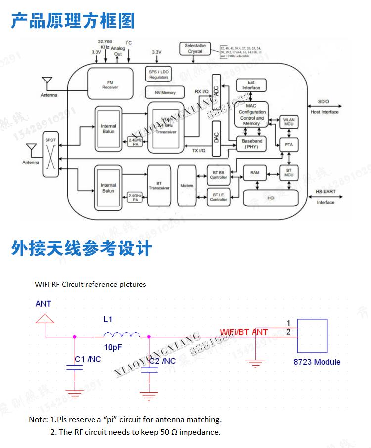 3 79]cheap purchase RL-SM02BD-8723BS RTL8723BS SDIO Interface WIFI+